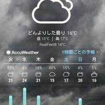 台湾旅行にはお天気チ…