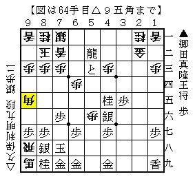 第66期王将戦七番勝負第1局-5