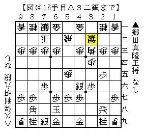 第66期王将戦七番勝負第1局-1
