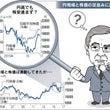 円と株の連動が弱まる