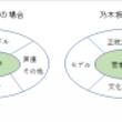 欅坂46はなぜ大成功…