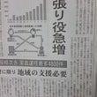 日本経済新聞の夕刊に…
