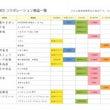 新宿伊勢丹 催事2