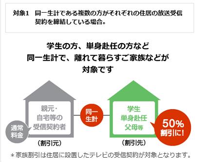これがNHKのやり方か~!( ゚Д゚) NHK受信料契約『家族割引』の巻 ...