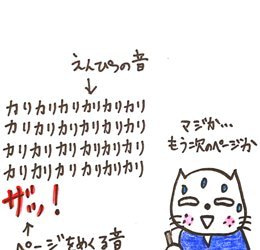 ねこざん_試験②