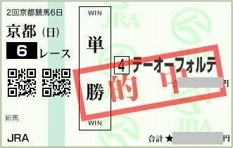 2017年2月12日京都6R単勝