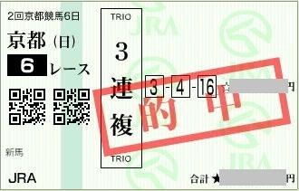 2017年2月12日京都6R3連複