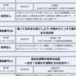 宮崎総一郎先生の「眠…