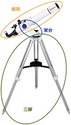 天体望遠鏡の3つのパーツ 株式会社ビクセンより抜粋