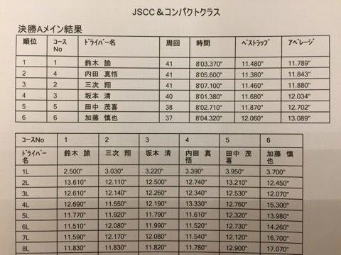 {A7C3DF26-20F0-48A2-BD08-0F0FE916F0C7}