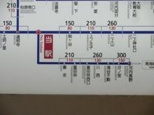 古市駅運賃表1