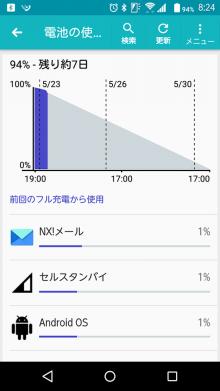 Mi6比較用M02電池消費