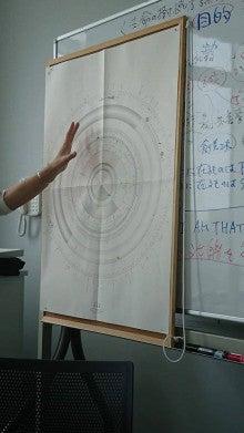 秋田開催!生命の樹使い方講座