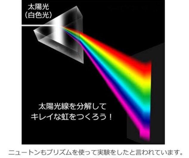虹の色の順番