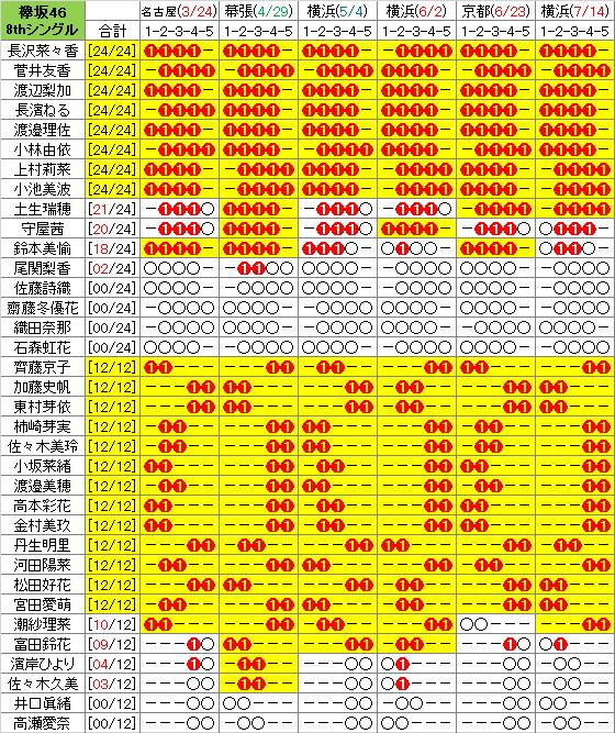 【佐藤石森】漢字終了のお知らせ【フロント】