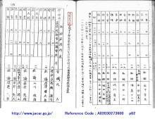 朝鮮総督府諸学校官制中ヲ改正スp62