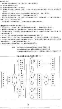 差別事象マニュアル2
