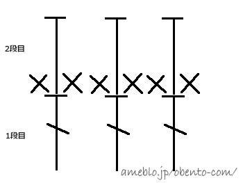 毛糸シュシュ編み図