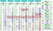 阪神C馬券人気表