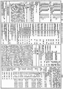 呉・南と創氏しの実例(大)