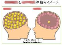 脳内相性メーカー