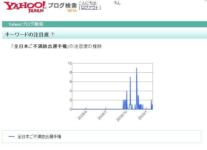 WEBMAN---ネットマーケティングコンサルタントへたれSのブログ-booing3