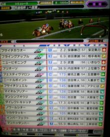 レース2-1