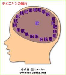 チビニャン脳内