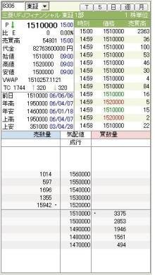 20060607三菱UFJ