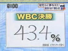 43.4%