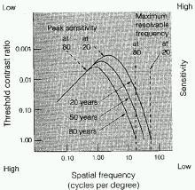 maximum resolvable frequency