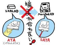 PATAとSATAはコネクタ形状が違う