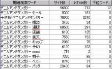 常夏塾実践記(2008年第四期)-syunsuke02