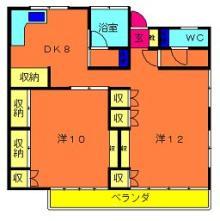 三鷹の賃貸アパート・お部屋探しなら