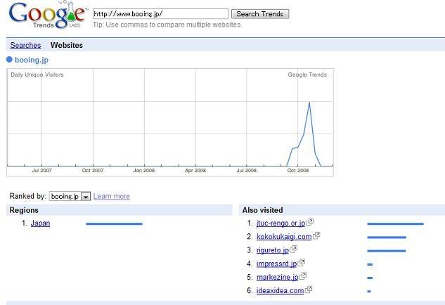 WEBMAN---ネットマーケティングコンサルタントへたれSのブログ-booing2