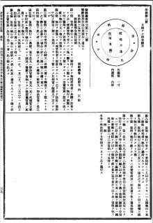 朝鮮笞刑令施行規則