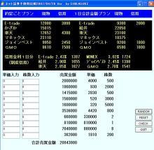 ネット証券手数料比較プログラム