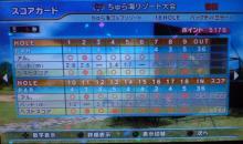 G2再昇格後2勝目スコアカード