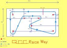 Q.C.C. Race Way 図面