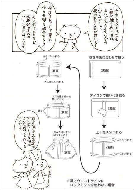 お人形服 型紙・制作服講座,ゴムスカート3