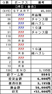 2007.02.25 パチスロ