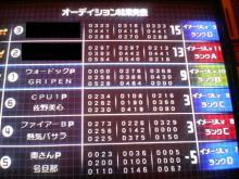 result19