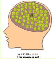 脳内イメージ(本名2)