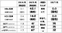 頑張る★漢方薬剤師の日記-C