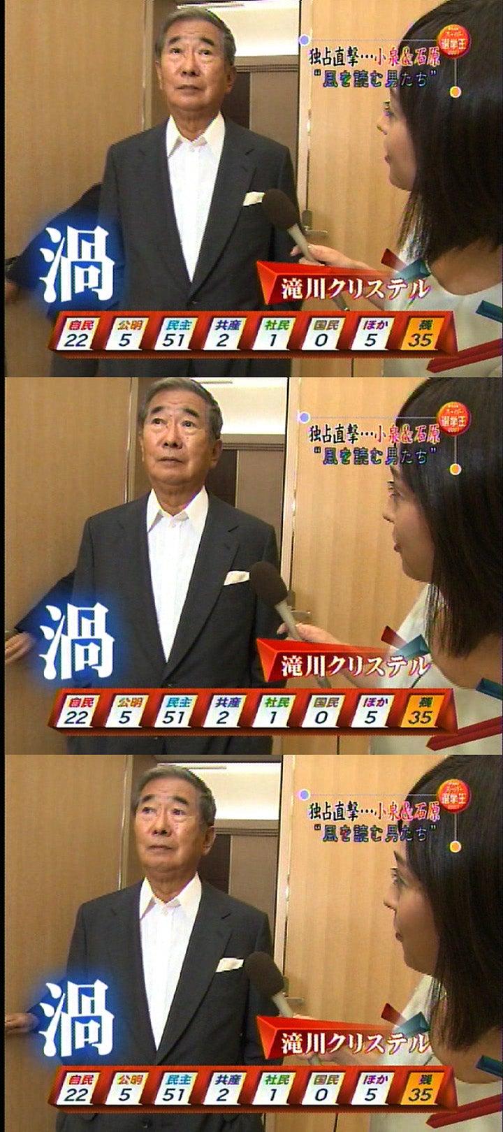 滝川クリステルさん FNNスーパー...