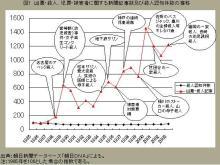http://blog.ameba.jp/user_images/b3/31/10005795957_s.jpg