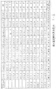 月別内地出国朝鮮人数