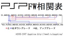 PSPFW相関表
