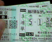 11月27日東京8RウェルカムS