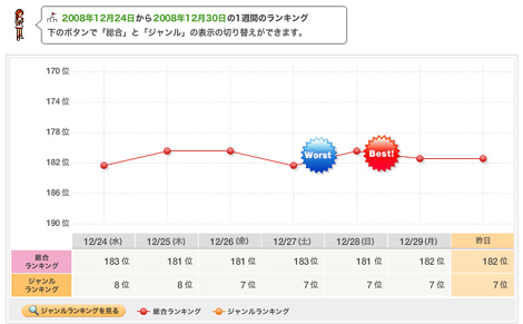画像加工の便利帳-12月24日~12月30日ランキング